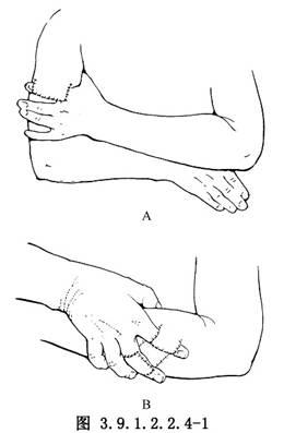 交臂皮瓣移植术